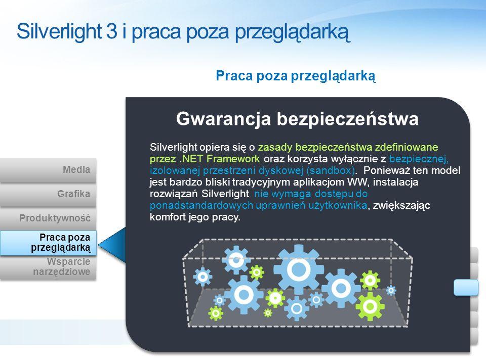 Silverlight 3 i praca poza przeglądarką Gwarancja bezpieczeństwa Silverlight opiera się o zasady bezpieczeństwa zdefiniowane przez.NET Framework oraz