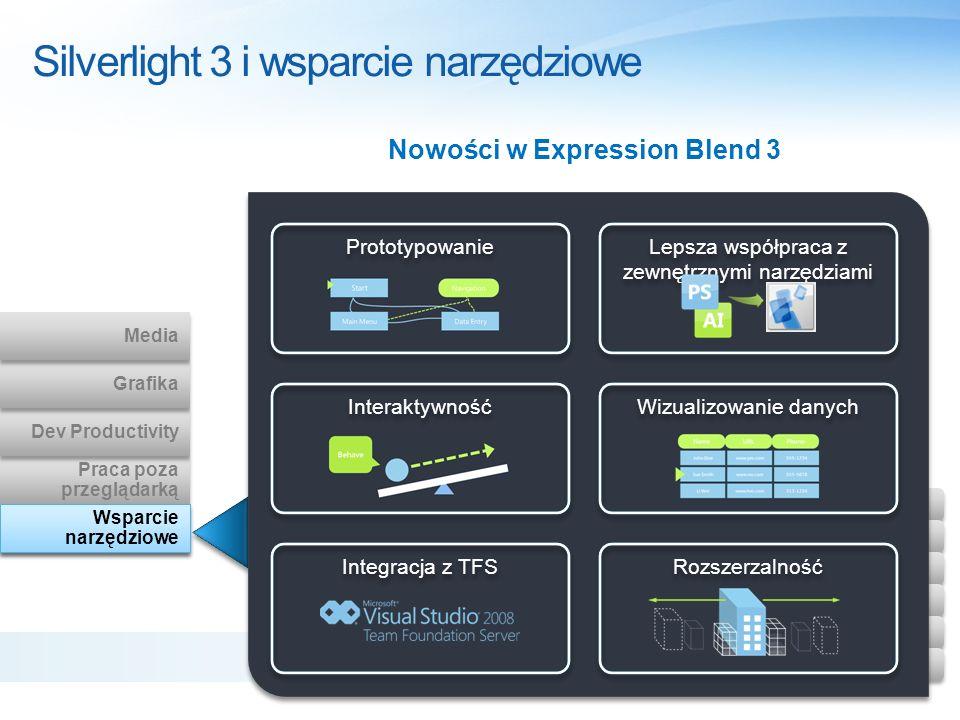 Silverlight 3 i wsparcie narzędziowe Nowości w Expression Blend 3 Prototypowanie Lepsza współpraca z zewnętrznymi narzędziami Interaktywność Wizualizo