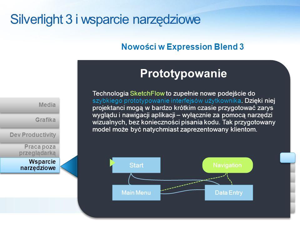 Prototypowanie Silverlight 3 i wsparcie narzędziowe Technologia SketchFlow to zupełnie nowe podejście do szybkiego prototypowanie interfejsów użytkown
