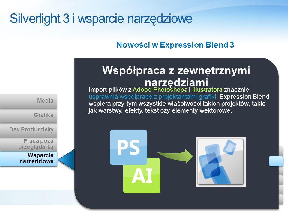Współpraca z zewnętrznymi narzędziami Import plików z Adobe Photoshopa i Illustratora znacznie usprawnia współpracę z projektantami grafiki. Expressio