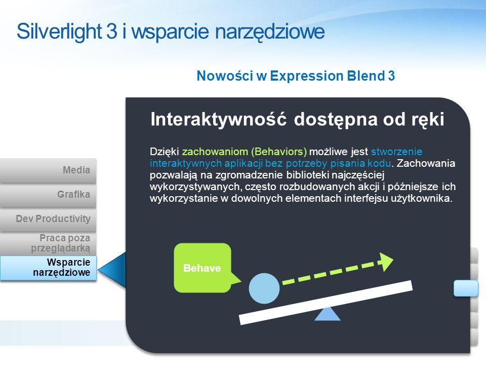 Interaktywność dostępna od ręki Silverlight 3 i wsparcie narzędziowe Dzięki zachowaniom (Behaviors) możliwe jest stworzenie interaktywnych aplikacji b