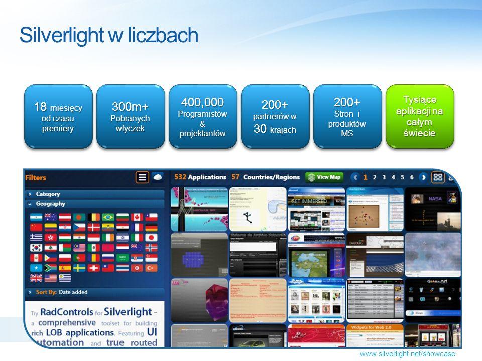 Silverlight w liczbach 200+ Stron i produktów MS 200+ Tysiące aplikacji na całym świecie www.silverlight.net/showcase 200+ partnerów w 30 krajach 200+