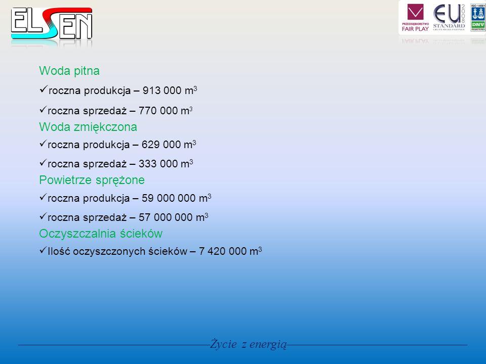 Życie z energią Woda pitna roczna produkcja – 913 000 m 3 roczna sprzedaż – 770 000 m 3 Woda zmiękczona roczna produkcja – 629 000 m 3 roczna sprzedaż