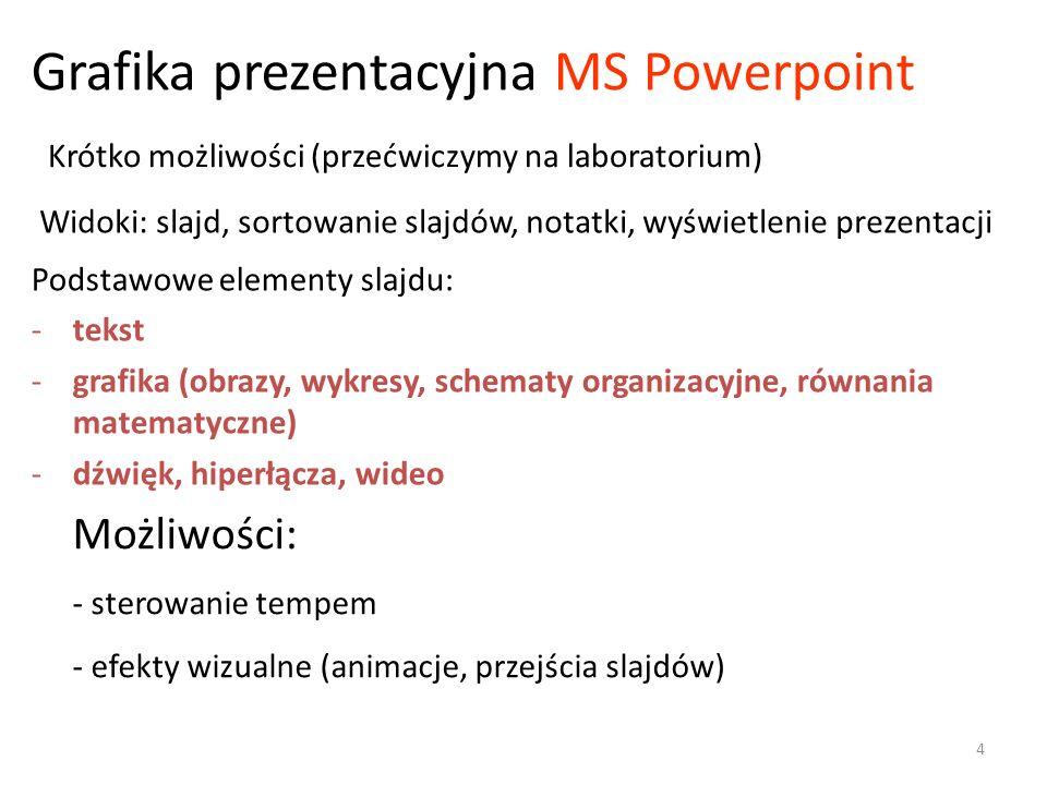 Grafika prezentacyjna MS Powerpoint Krótko możliwości (przećwiczymy na laboratorium) Widoki: slajd, sortowanie slajdów, notatki, wyświetlenie prezenta