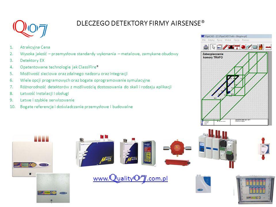 DLECZEGO DETEKTORY FIRMY AIRSENSE® 1.Atrakcyjna Cena 2.Wysoka jakość – przemysłowe standardy wykonania – metalowe, zamykane obudowy 3.Detektory EX 4.Opatentowane technologie jak ClassiFire® 5.Możliwość sieciowa oraz zdalnego nadzoru oraz integracji 6.Wiele opcji programowych oraz bogate oprogramowanie symulacyjne 7.Różnorodność detektorów z możliwością dostosowania do skali i rodzaju aplikacji 8.Łatwość instalacji i obsługi 9.Łatwe i szybkie serwisowanie 10.Bogate referencje i doświadczanie przemysłowe i budowalne Q07 www.