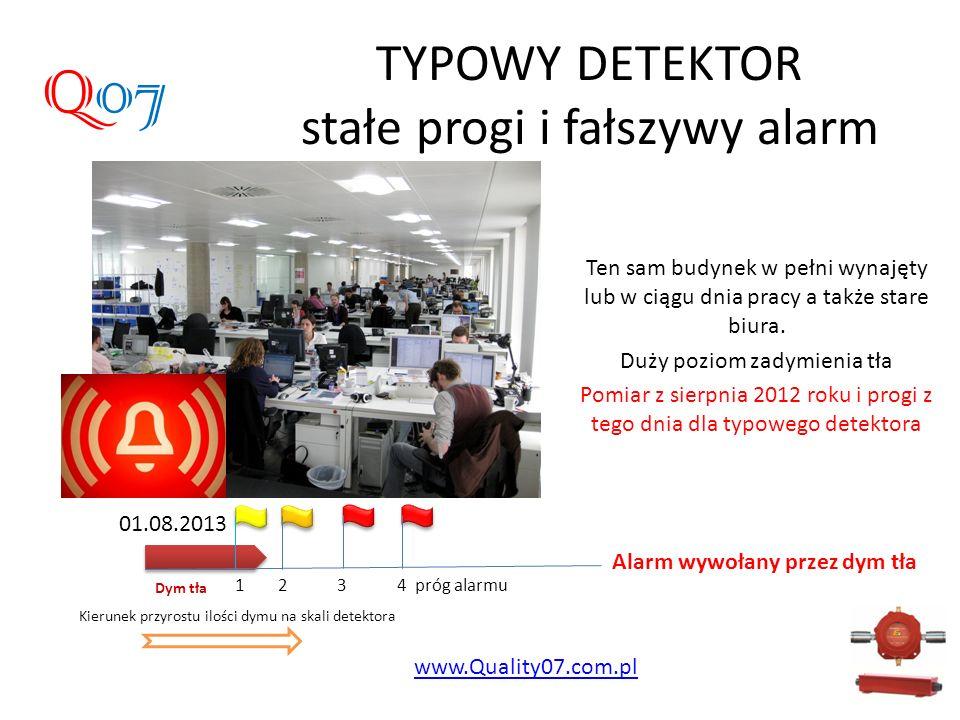 www.Quality07.com.pl Q07 Kierunek przyrostu ilości dymu na skali detektora Ten sam budynek w pełni wynajęty lub w ciągu dnia pracy a także stare biura.