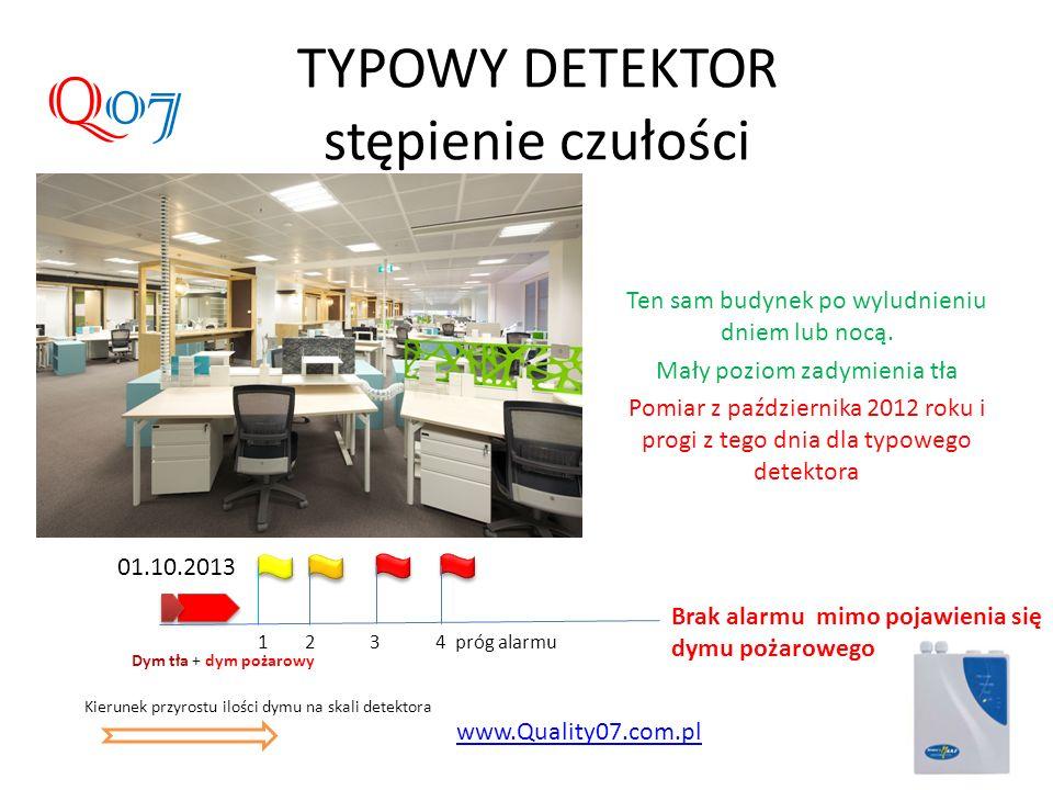 ClassiFire 3D® zmienne progi www.Quality07.com.pl Q07 1 2 3 4 próg alarmu Kierunek przyrostu ilości dymu na skali detektora 01.01.2013 Budynek częściowo wynajęty lub nocą.