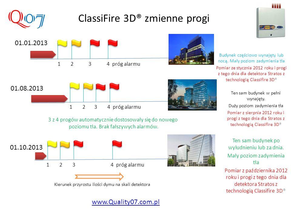 ClassiFire 3D® zmienne progi www.Quality07.com.pl Q07 1 2 3 4 próg alarmu Kierunek przyrostu ilości dymu na skali detektora 01.01.2013 Budynek częścio