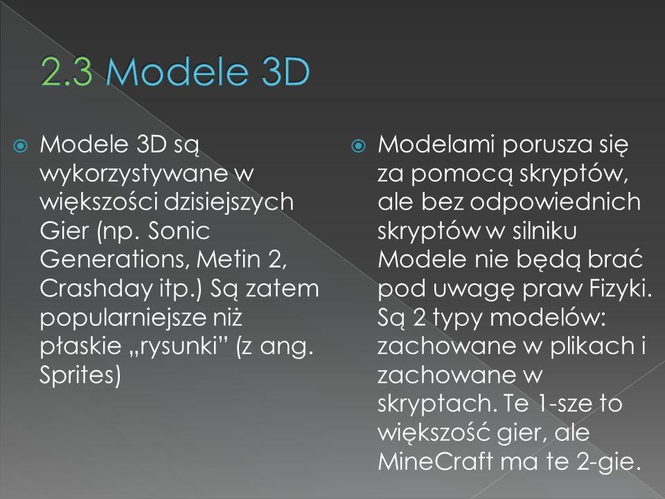 Modele 3D są wykorzystywane w większości dzisiejszych Gier (np. Sonic Generations, Metin 2, Crashday itp.) Są zatem popularniejsze niż płaskie rysunki
