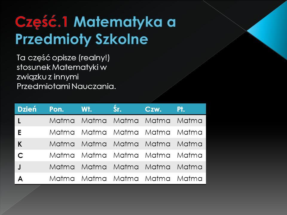 Ta część opisze (realny!) stosunek Matematyki w związku z innymi Przedmiotami Nauczania. DzieńPon.Wt.Śr.Czw.Pt. L Matma E K C J A