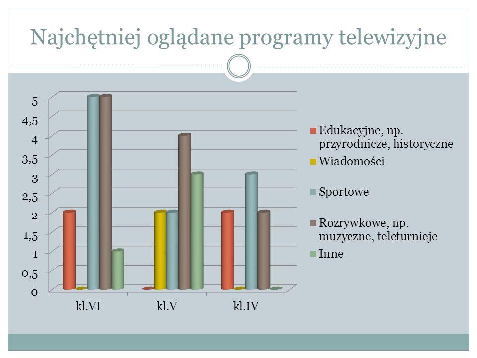 Najchętniej oglądane programy telewizyjne
