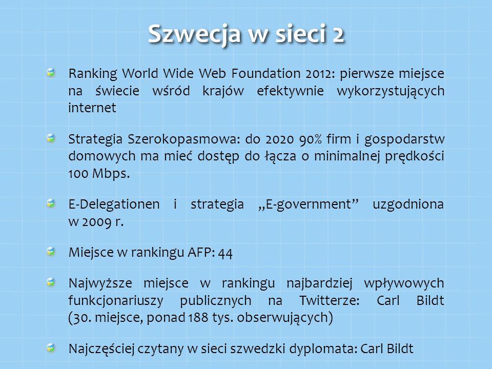 Ranking World Wide Web Foundation 2012: pierwsze miejsce na świecie wśród krajów efektywnie wykorzystujących internet Strategia Szerokopasmowa: do 202