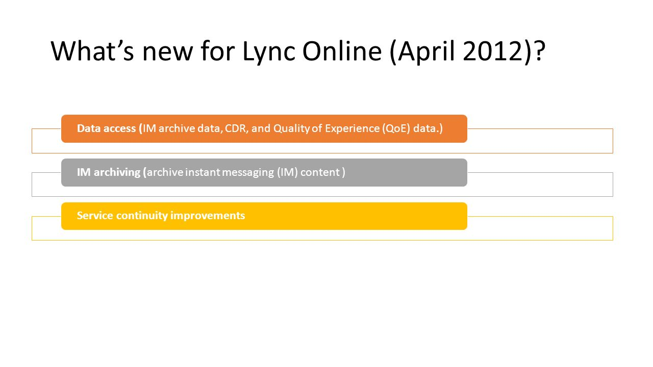 Whats new for Lync Online (April 2012)? Data access (IM archive data, CDR, and Quality of Experience (QoE) data.)IM archiving (archive instant messagi