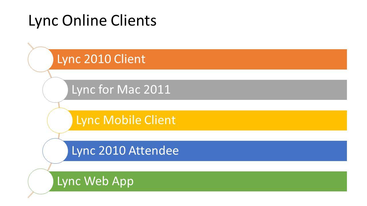 Lync Online Clients Lync 2010 Client Lync for Mac 2011 Lync Mobile Client Lync 2010 Attendee Lync Web App
