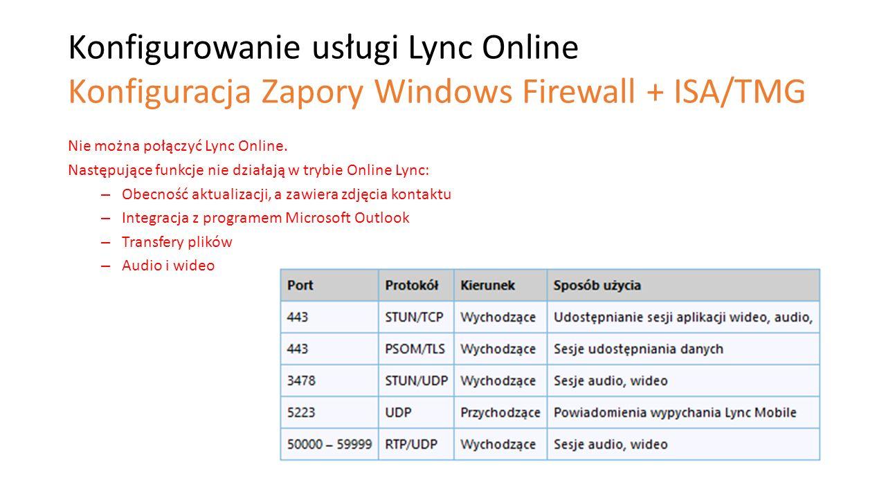 Konfigurowanie usługi Lync Online Konfiguracja Zapory Windows Firewall + ISA/TMG Nie można połączyć Lync Online. Następujące funkcje nie działają w tr