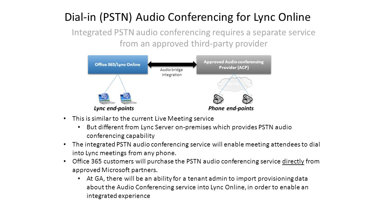 Dial-in (PSTN) Audio Conferencing for Lync Online Integrated PSTN audio conferencing requires a separate service from an approved third-party provider