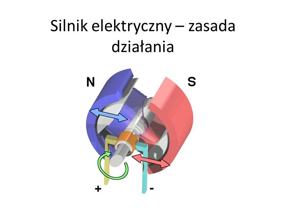 Silnik elektryczny – zasada działania