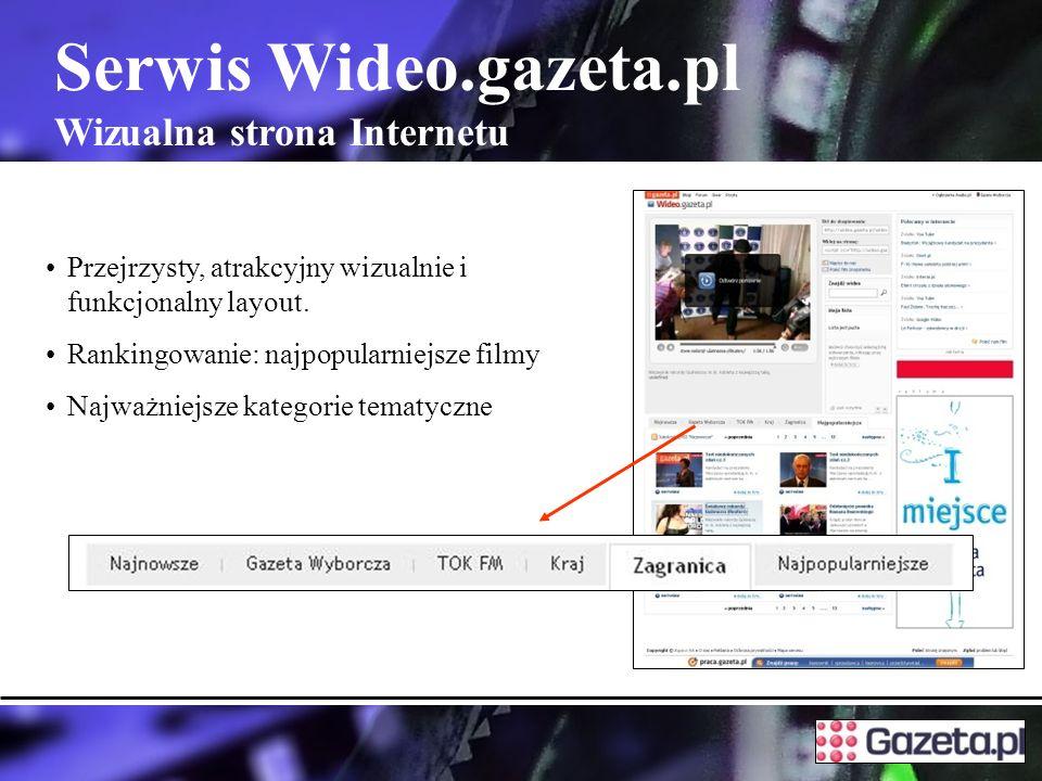 Serwis Wideo.gazeta.pl Wizualna strona Internetu Przejrzysty, atrakcyjny wizualnie i funkcjonalny layout.