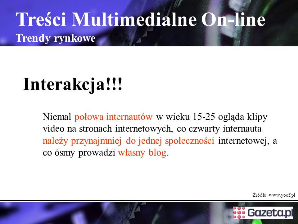 Serwis Wideo.gazeta.pl Wizualna strona Internetu Możliwość interakcji i polecenia materiału: wyślij link znajomemu Umieść na swojej stronie poprzez zamieszczony link