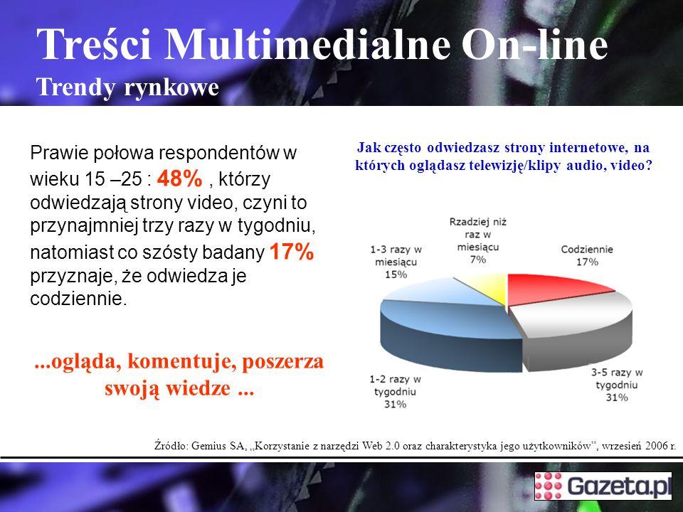 Serwis Wideo.gazeta.pl Wizualna strona Internetu Efektywne wyszukiwanie treści Według tytułów i opisów zamieszczonych materiałów