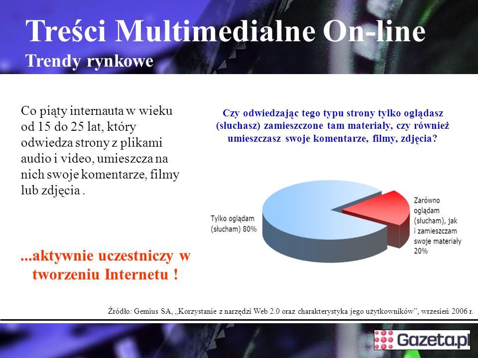 Co piąty internauta w wieku od 15 do 25 lat, który odwiedza strony z plikami audio i video, umieszcza na nich swoje komentarze, filmy lub zdjęcia.