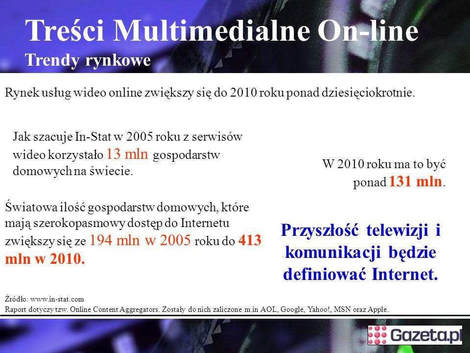 Rynek usług wideo online zwiększy się do 2010 roku ponad dziesięciokrotnie.
