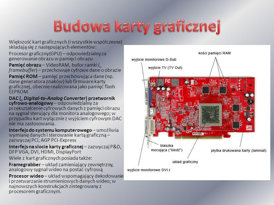 Większość kart graficznych (i wszystkie współczesne) składają się z następujących elementów: Procesor graficzny(GPU) – odpowiedzialny za generowanie obrazu w pamięci obrazu Pamięć obrazu – VideoRAM, bufor ramki (.