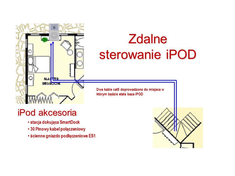 Zdalne sterowanie iPOD Dwa kable cat5 doprowadzone do miejsca w którym będzie stała baza iPOD iPod akcesoria stacja dokująca SmartDock stacja dokująca SmartDock 30 Pinowy kabel połączeniowy 30 Pinowy kabel połączeniowy ścienne gniazdo podłączeniowe ES1 ścienne gniazdo podłączeniowe ES1
