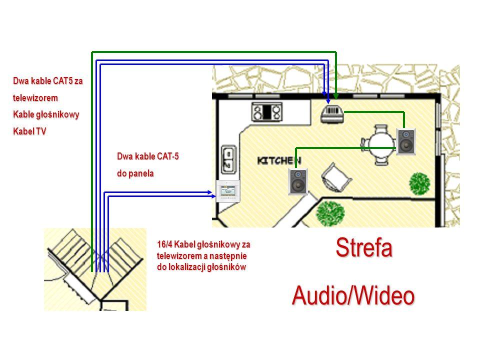StrefaAudio/Wideo Dwa kable CAT-5 do panela 16/4 Kabel głośnikowy za telewizorem a następnie do lokalizacji głośników Dwa kable CAT5 za telewizorem Ka
