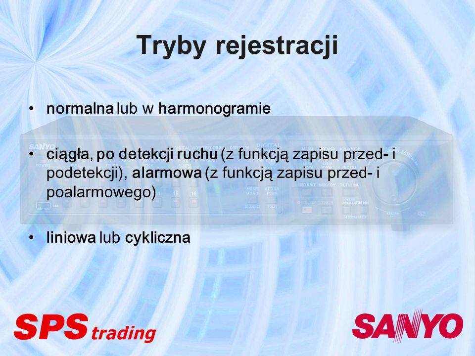 Tryby rejestracji normalna lub w harmonogramie ciągła, po detekcji ruchu (z funkcją zapisu przed- i podetekcji), alarmowa (z funkcją zapisu przed- i p