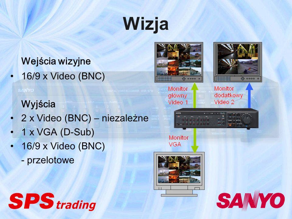 Wizja Wejścia wizyjne 16/9 x Video (BNC) Wyjścia 2 x Video (BNC) – niezależne 1 x VGA (D-Sub) 16/9 x Video (BNC) - przelotowe