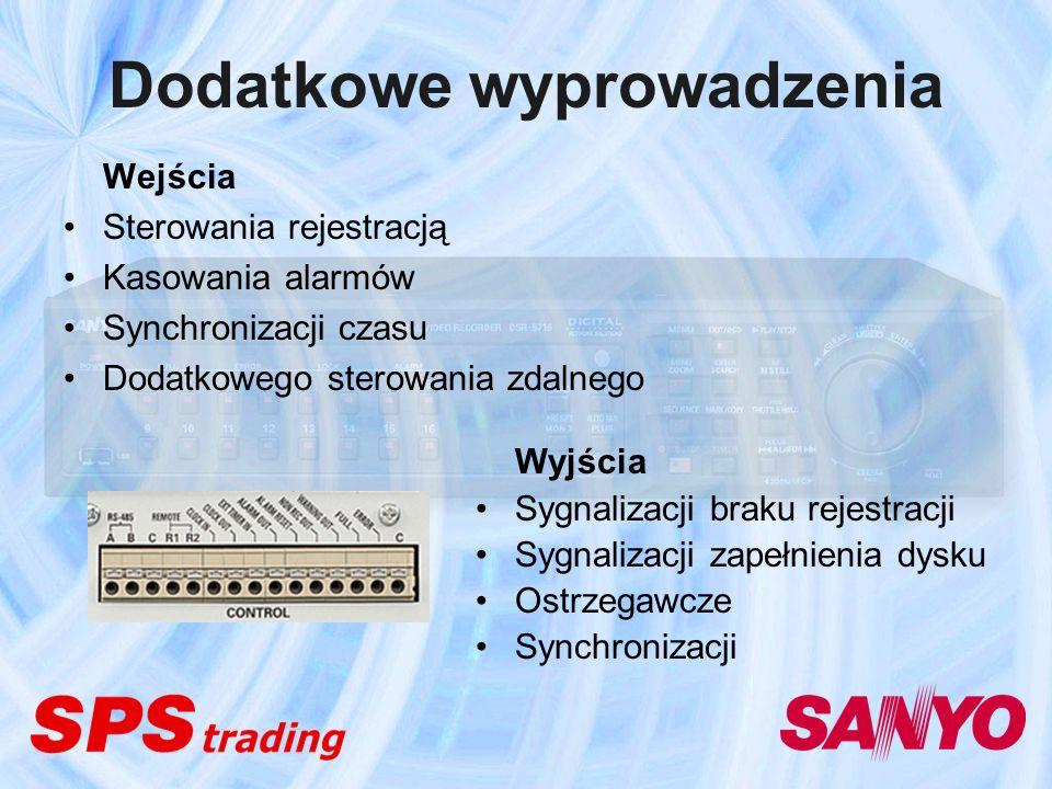 Dodatkowe wyprowadzenia Wejścia Sterowania rejestracją Kasowania alarmów Synchronizacji czasu Dodatkowego sterowania zdalnego Wyjścia Sygnalizacji bra