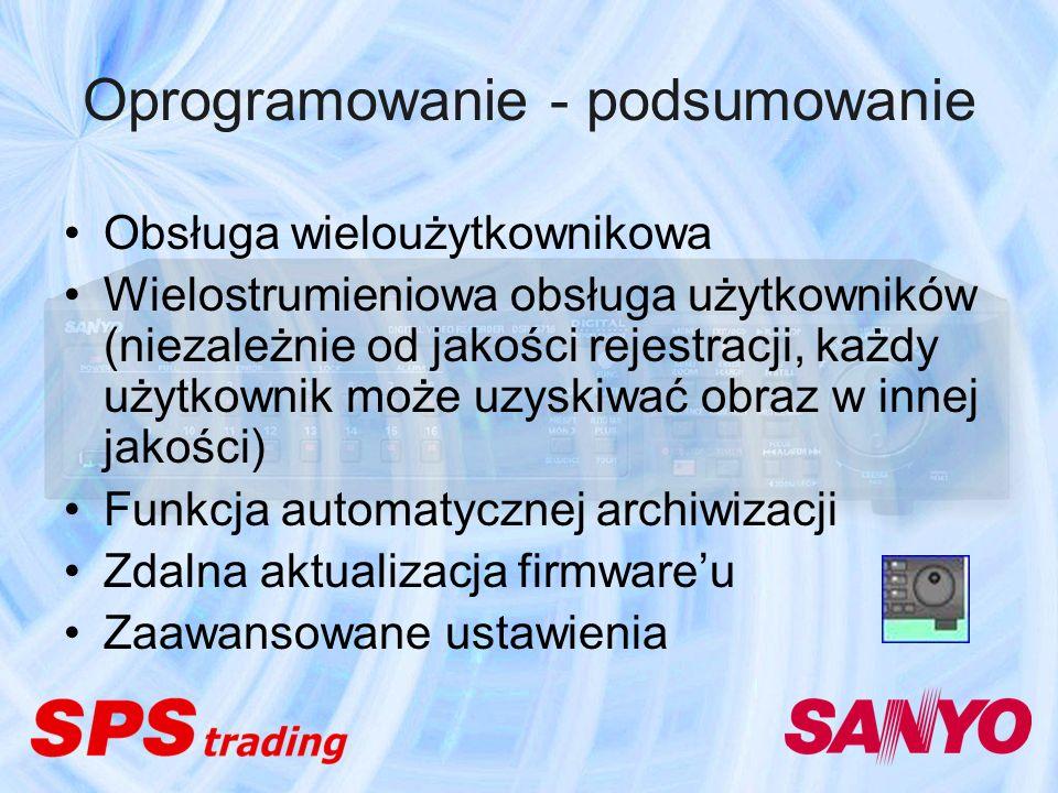 Oprogramowanie - podsumowanie Obsługa wieloużytkownikowa Wielostrumieniowa obsługa użytkowników (niezależnie od jakości rejestracji, każdy użytkownik