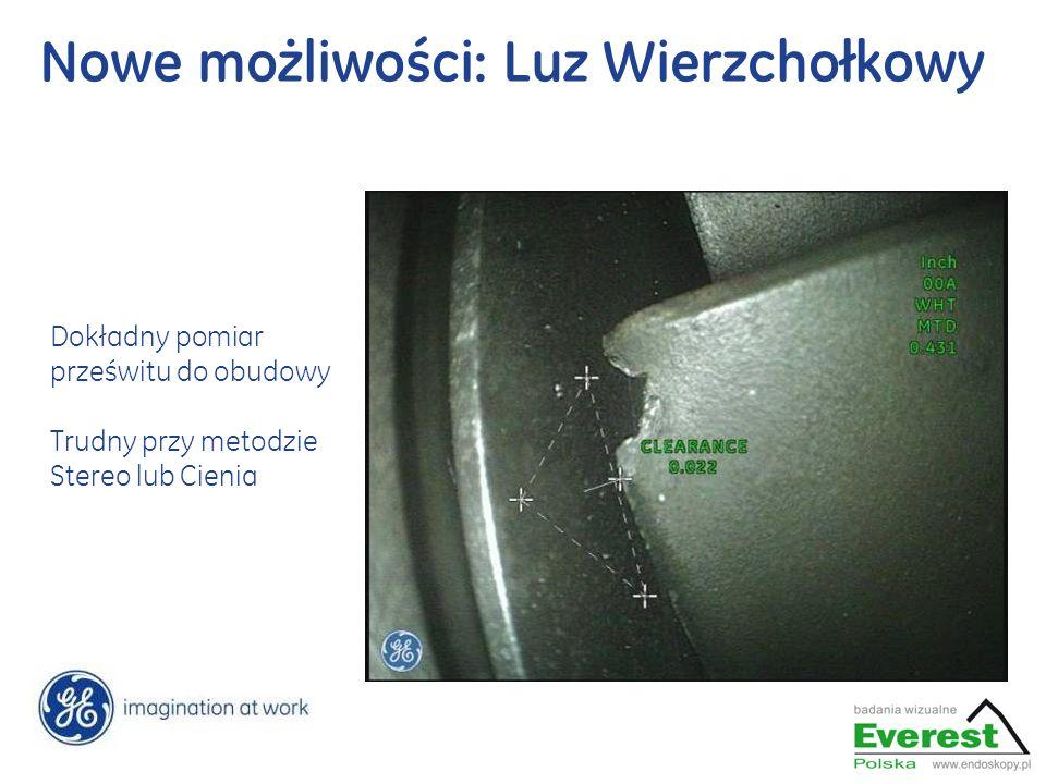 Nowe możliwości: Luz Wierzchołkowy Dokładny pomiar prześwitu do obudowy Trudny przy metodzie Stereo lub Cienia