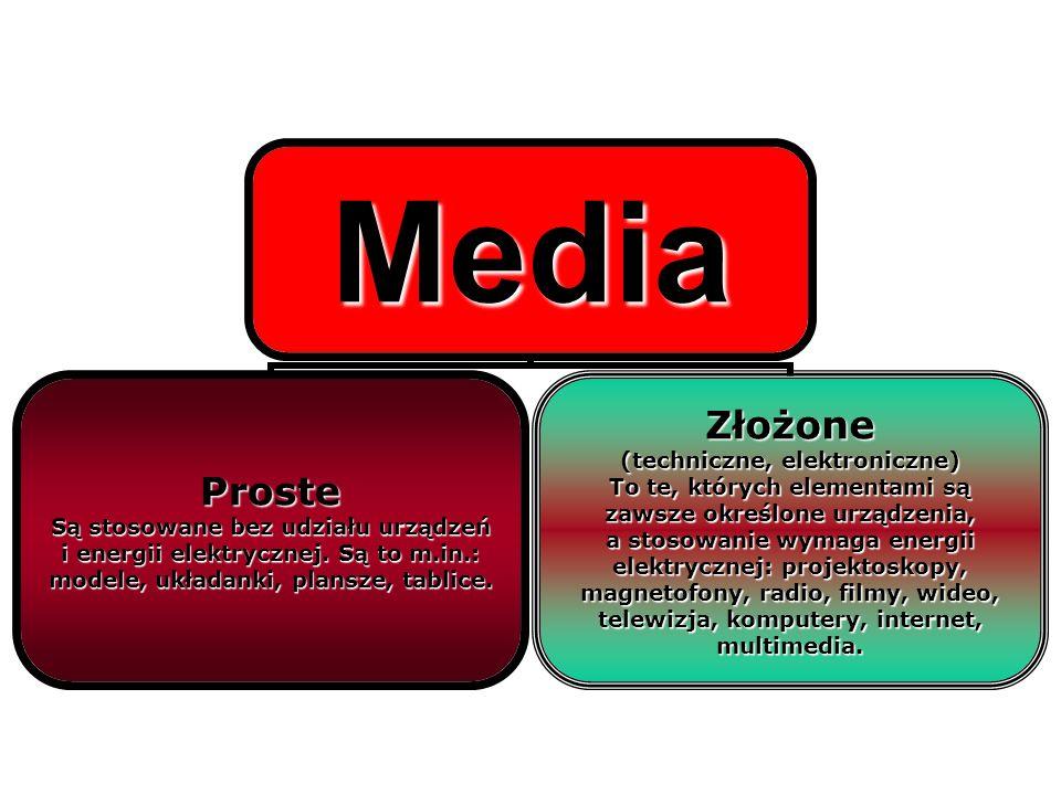 Media Proste Są stosowane bez udziału urządzeń i energii elektrycznej.