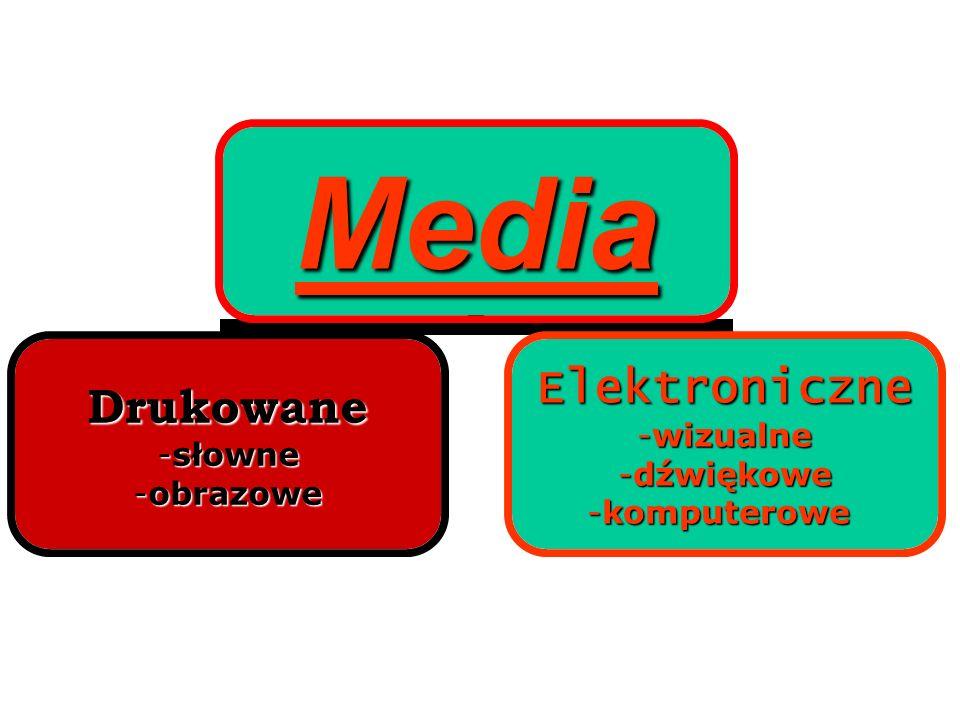 Media Drukowane słownesłowne obrazoweobrazoweElektroniczne wizualnewizualne dźwiękowedźwiękowe komputerowekomputerowe