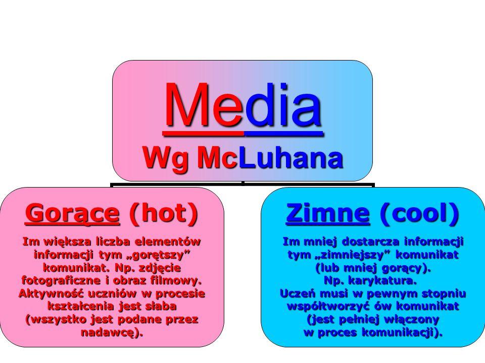 Media Wg McLuhana Gorące (hot) Im większa liczba elementów informacji tym gorętszy komunikat.
