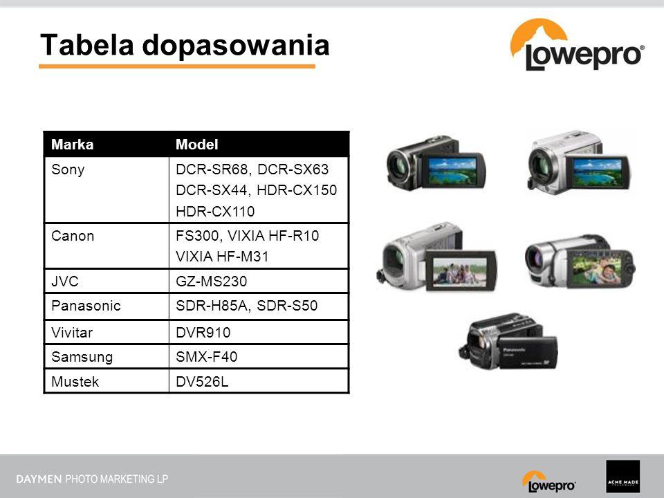Tabela dopasowania MarkaModel SonyDCR-SR68, DCR-SX63 DCR-SX44, HDR-CX150 HDR-CX110 CanonFS300, VIXIA HF-R10 VIXIA HF-M31 JVCGZ-MS230 PanasonicSDR-H85A, SDR-S50 VivitarDVR910 SamsungSMX-F40 MustekDV526L