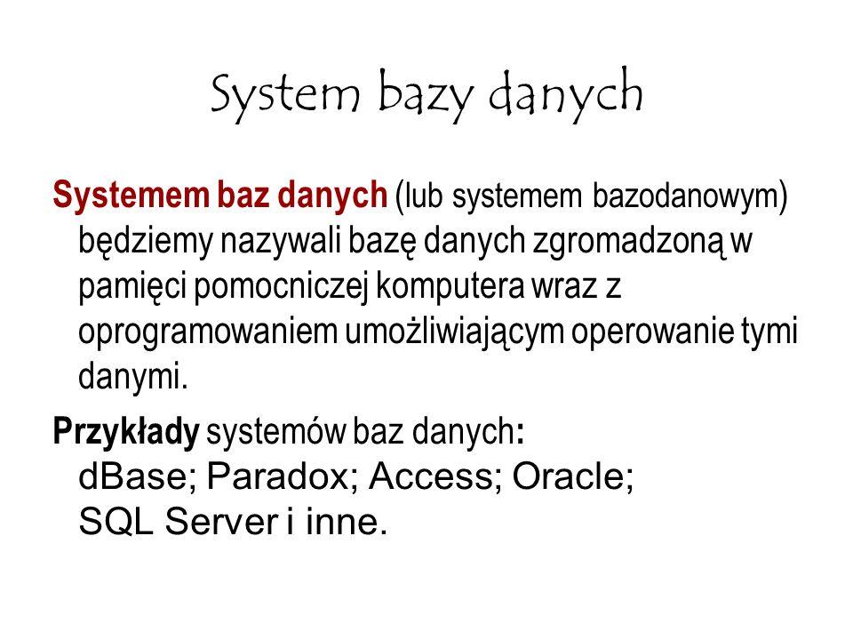 System bazy danych Systemem baz danych ( lub systemem bazodanowym ) będziemy nazywali bazę danych zgromadzoną w pamięci pomocniczej komputera wraz z oprogramowaniem umożliwiającym operowanie tymi danymi.