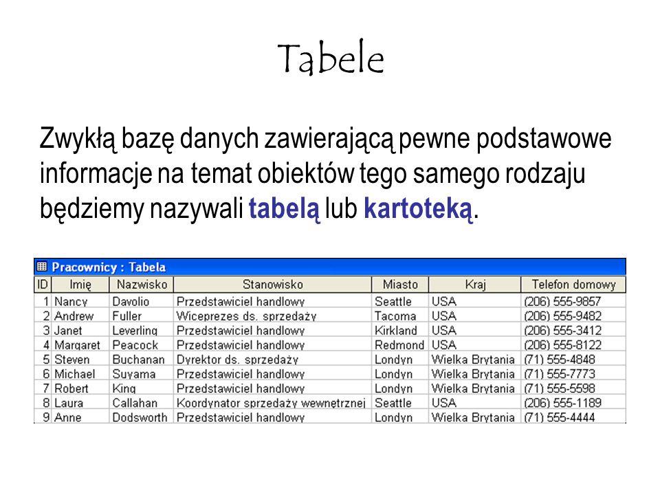 Tabele Zwykłą bazę danych zawierającą pewne podstawowe informacje na temat obiektów tego samego rodzaju będziemy nazywali tabelą lub kartoteką.