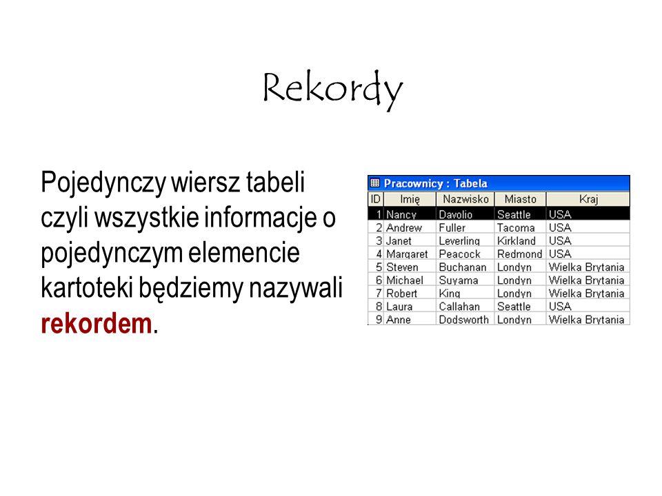 Rekordy Pojedynczy wiersz tabeli czyli wszystkie informacje o pojedynczym elemencie kartoteki będziemy nazywali rekordem.