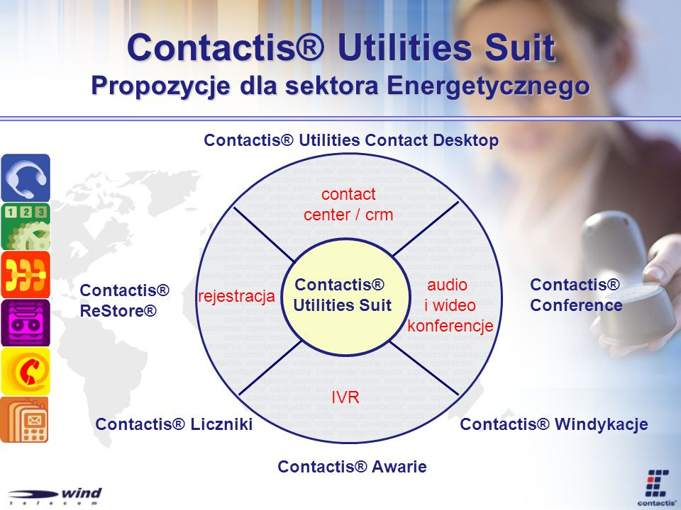 Contactis® Utilities Suit Propozycje dla sektora Energetycznego Contactis® Utilities Contact Desktop Contactis® Awarie Contactis® Windykacje Contactis