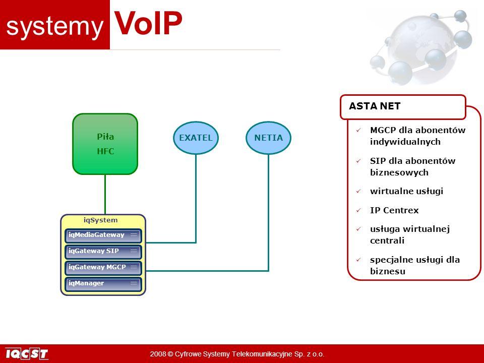systemy VoIP 2008 © Cyfrowe Systemy Telekomunikacyjne Sp. z o.o. EXATELNETIA Piła HFC iqSystem iqManager iqGateway MGCP iqGateway SIP iqMediaGateway M