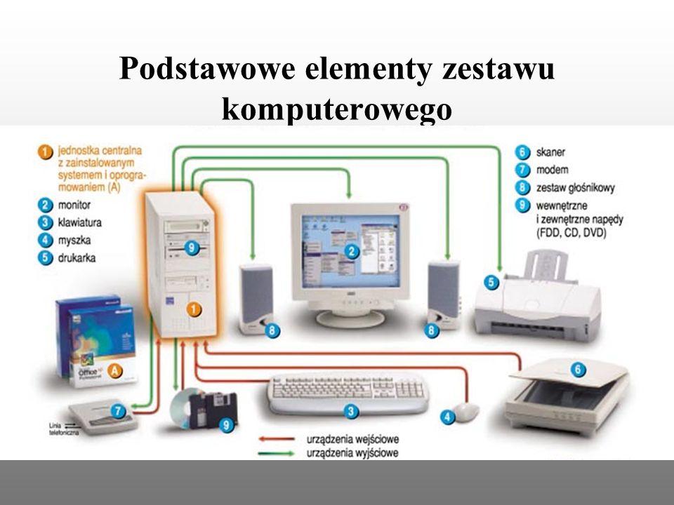 Podstawowe elementy zestawu komputerowego