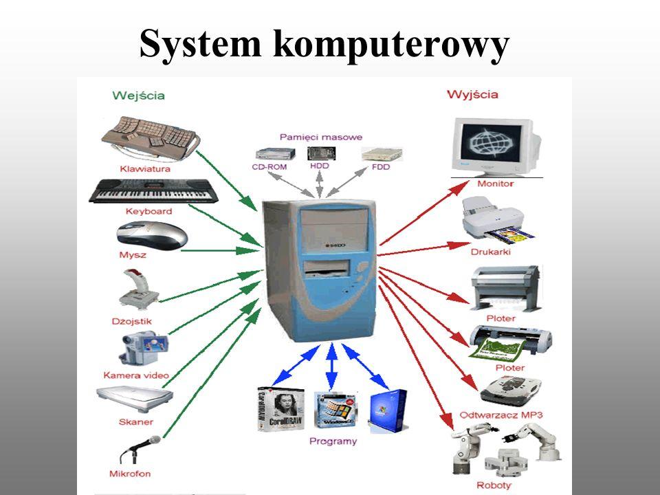 System komputerowy