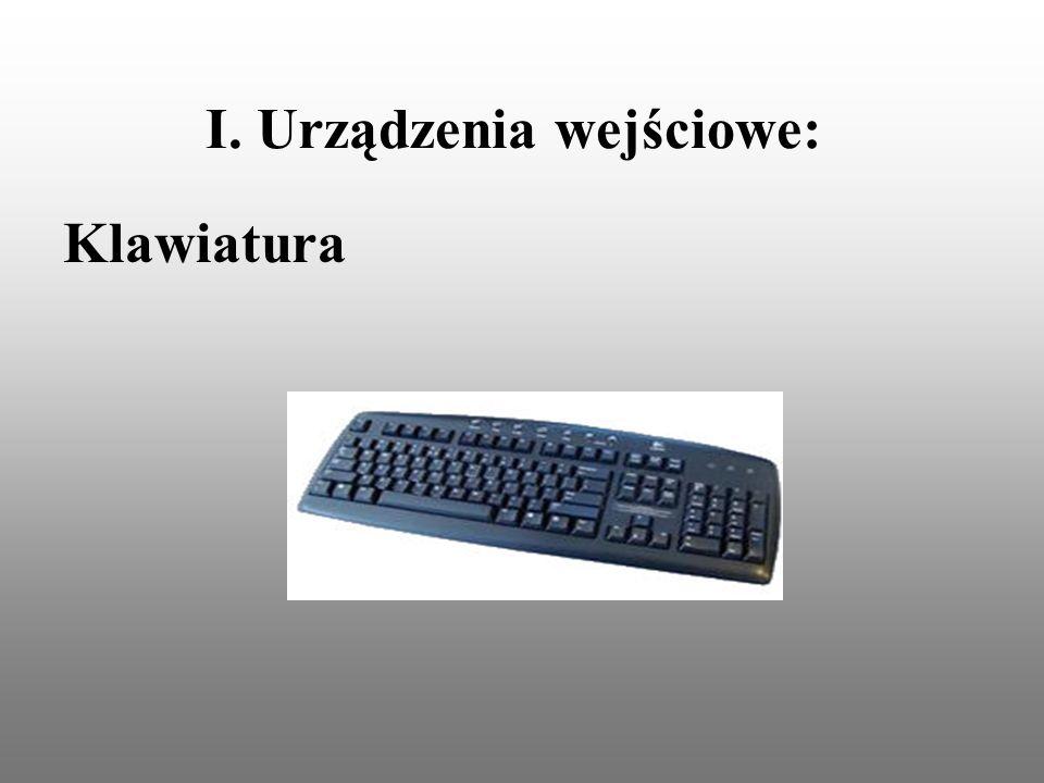 I. Urządzenia wejściowe: Klawiatura