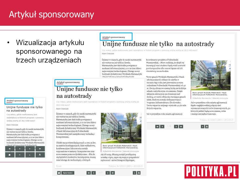 Wizualizacja artykułu sponsorowanego na trzech urządzeniach Artykuł sponsorowany