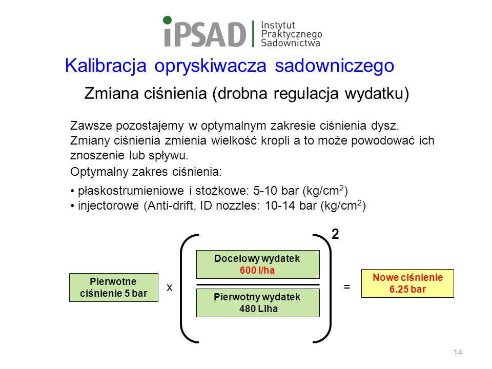 Safe Use Initiative Zmiana ciśnienia (drobna regulacja wydatku) 14 Pierwotne ciśnienie 5 bar x Docelowy wydatek 600 l/ha Pierwotny wydatek 480 Llha Nowe ciśnienie 6.25 bar = 2 Optymalny zakres ciśnienia: płaskostrumieniowe i stożkowe: 5-10 bar (kg/cm 2 ) injectorowe (Anti-drift, ID nozzles: 10-14 bar (kg/cm 2 ) Zawsze pozostajemy w optymalnym zakresie ciśnienia dysz.