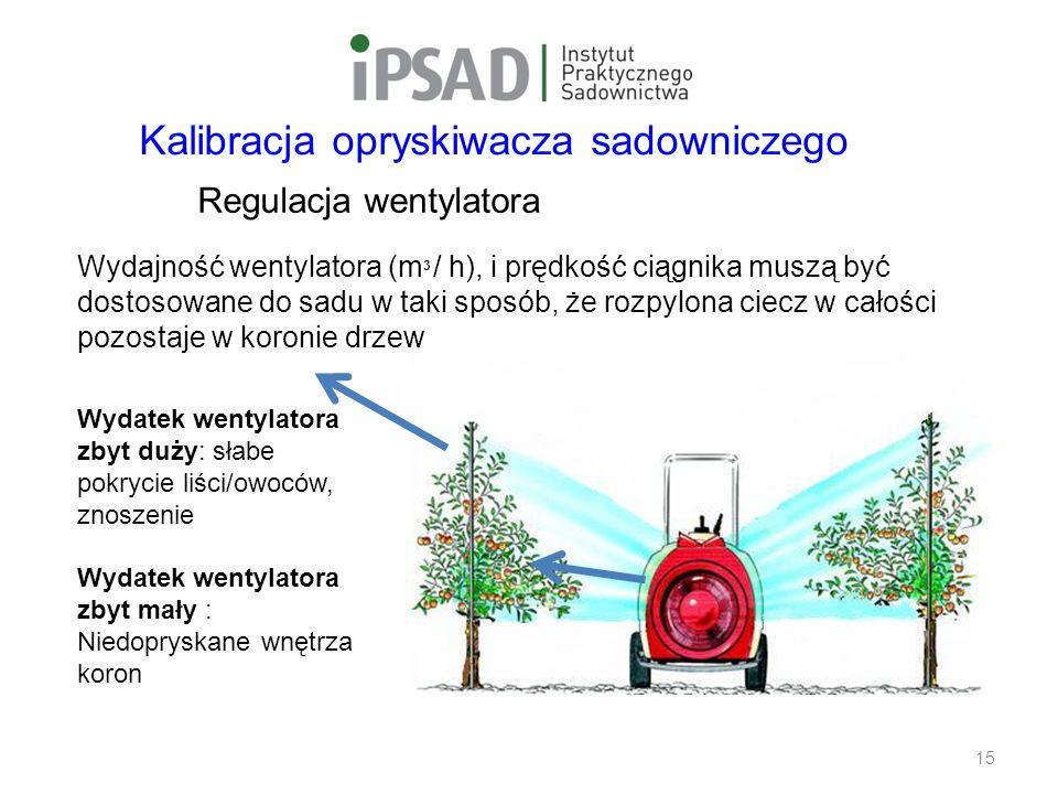Safe Use Initiative 15 Regulacja wentylatora Wydajność wentylatora (m 3 / h), i prędkość ciągnika muszą być dostosowane do sadu w taki sposób, że rozpylona ciecz w całości pozostaje w koronie drzew Wydatek wentylatora zbyt duży: słabe pokrycie liści/owoców, znoszenie Wydatek wentylatora zbyt mały : Niedopryskane wnętrza koron Kalibracja opryskiwacza sadowniczego