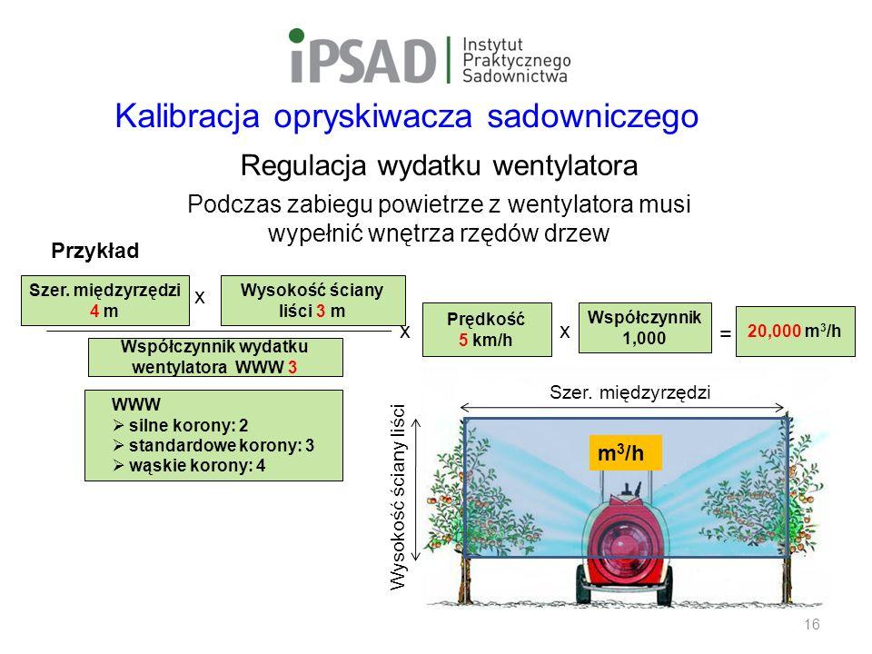 Safe Use Initiative 16 Regulacja wydatku wentylatora Podczas zabiegu powietrze z wentylatora musi wypełnić wnętrza rzędów drzew x Szer.